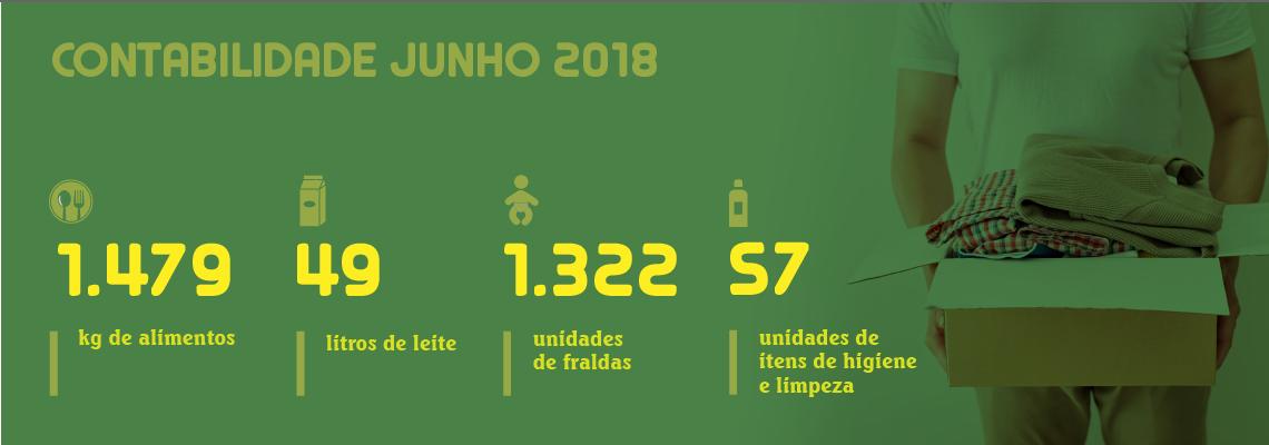 contabilidade-social-evangelizar-e-preciso-2018-junho