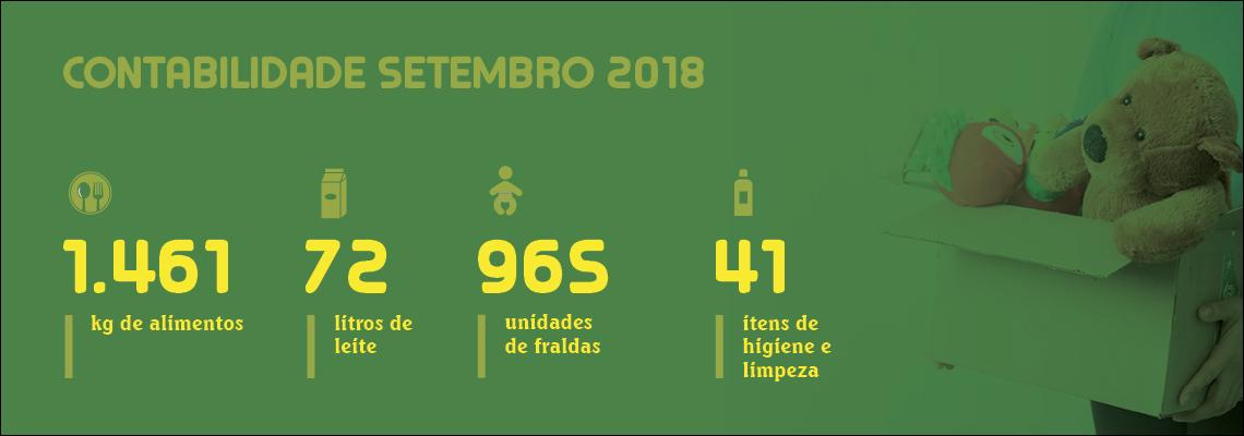 contabilidade-social-evangelizar-e-preciso-2018-setembro