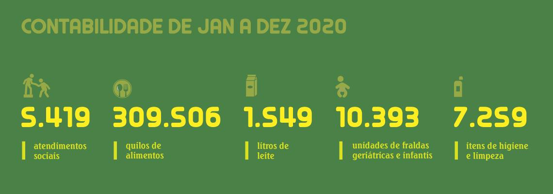 Quadro_Contabilidade_Social_jan_dez_2020